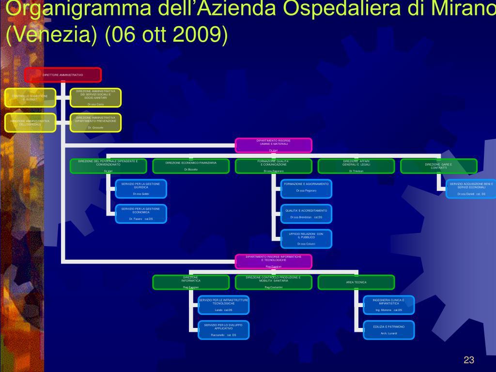 Organigramma dell'Azienda Ospedaliera di Mirano (Venezia) (06 ott 2009)