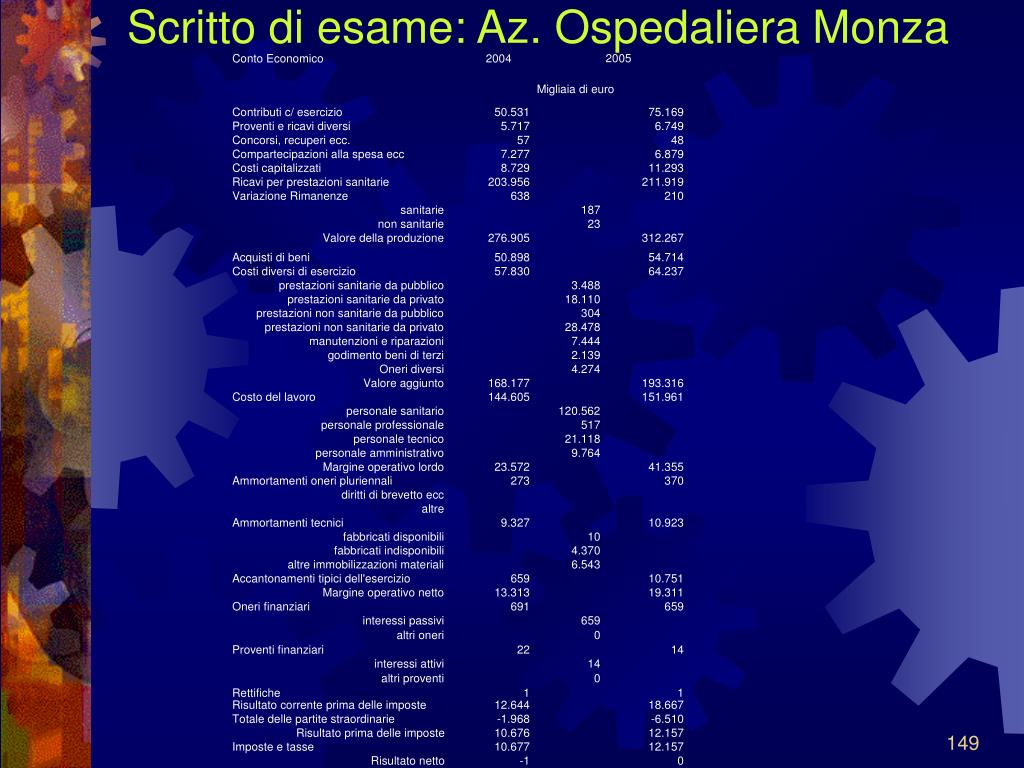 Scritto di esame: Az. Ospedaliera Monza