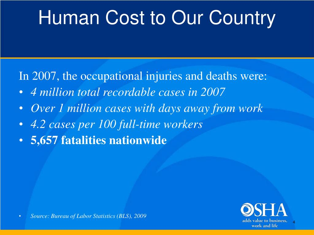 Human Cost to Our Country