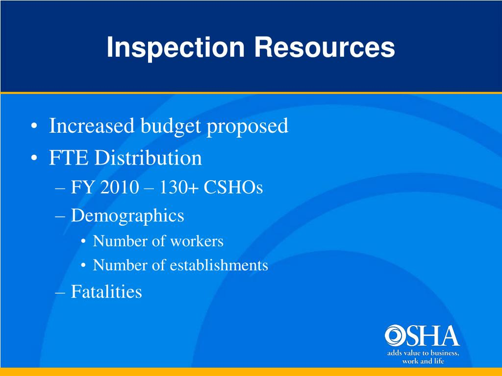 Inspection Resources