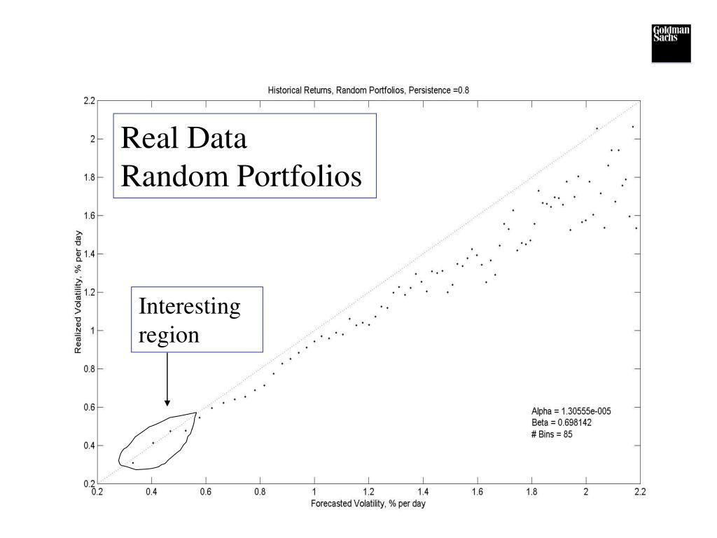 Real Data  Random Portfolios