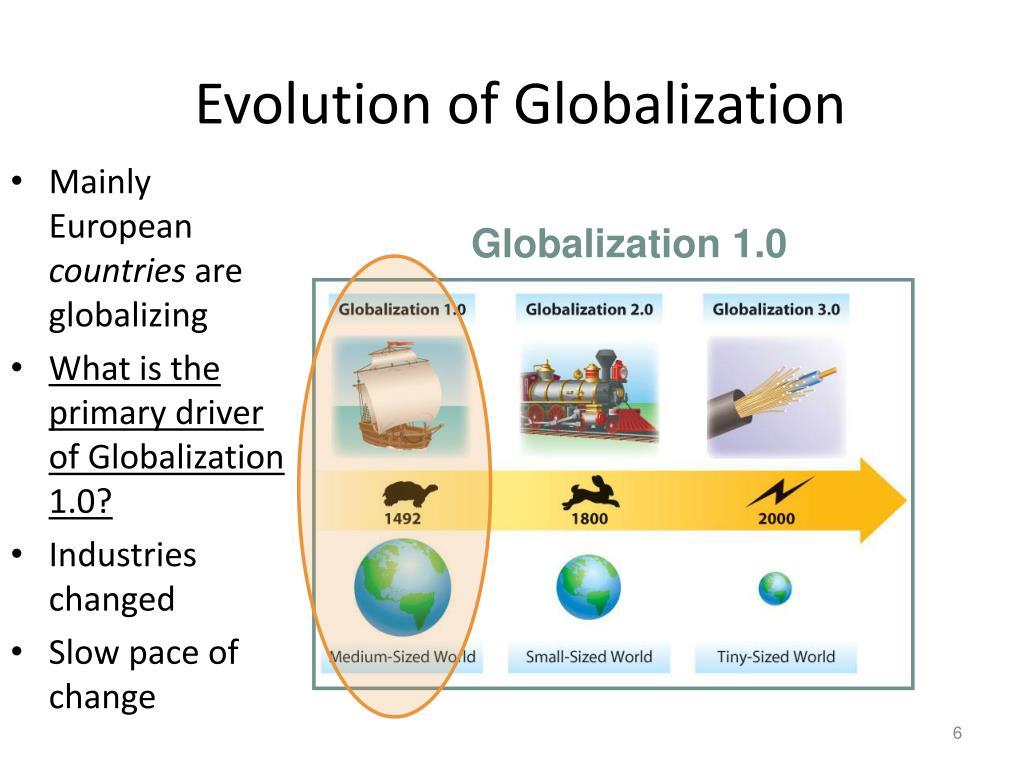 Evolution of Globalization