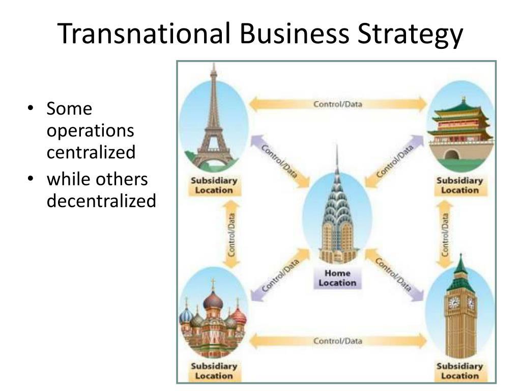 Transnational Business Strategy