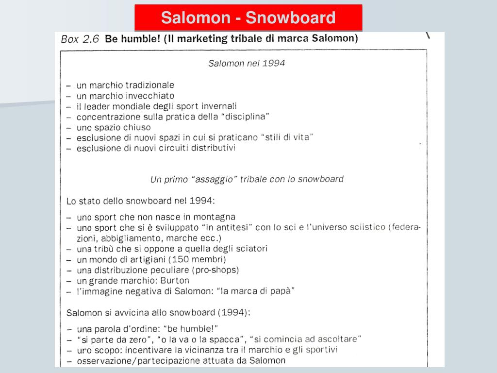 Salomon - Snowboard