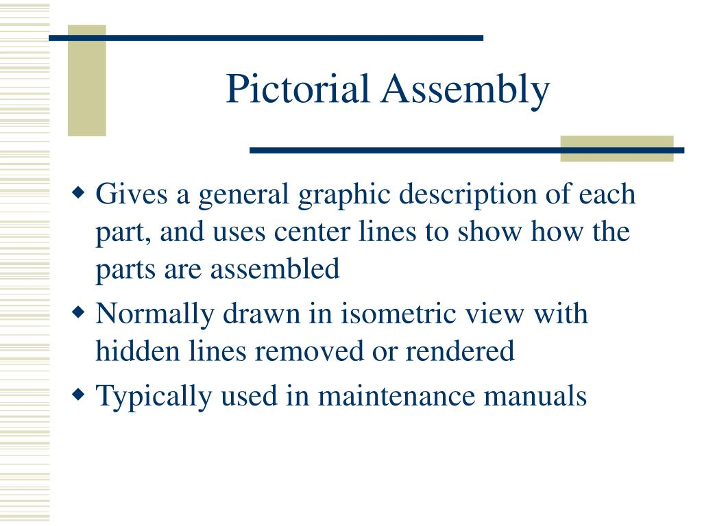 Pictorial Assembly