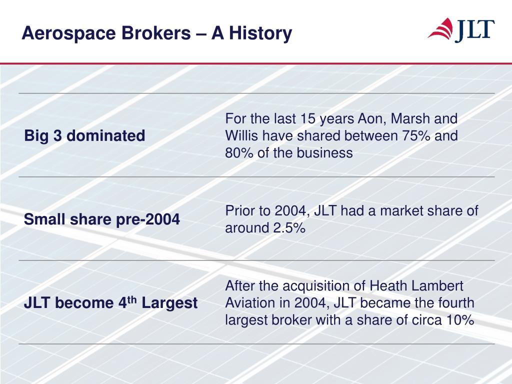 Aerospace Brokers – A History