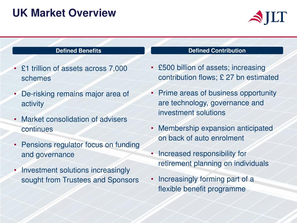 UK Market Overview