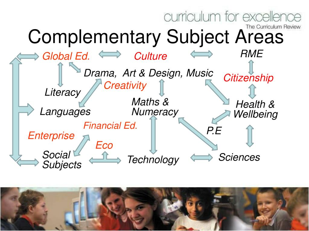 Complementary Subject Areas