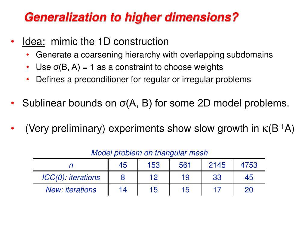Generalization to higher dimensions?