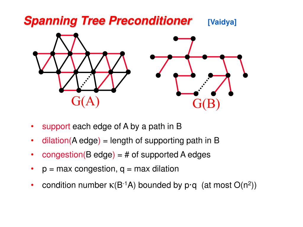Spanning Tree Preconditioner