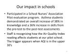 our impact in schools