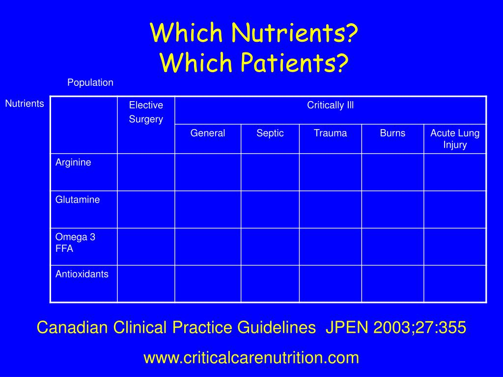 Which Nutrients?