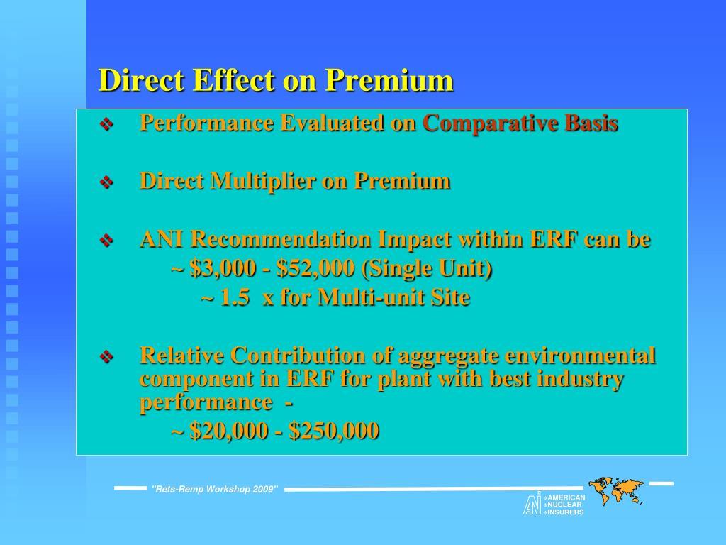 Direct Effect on Premium
