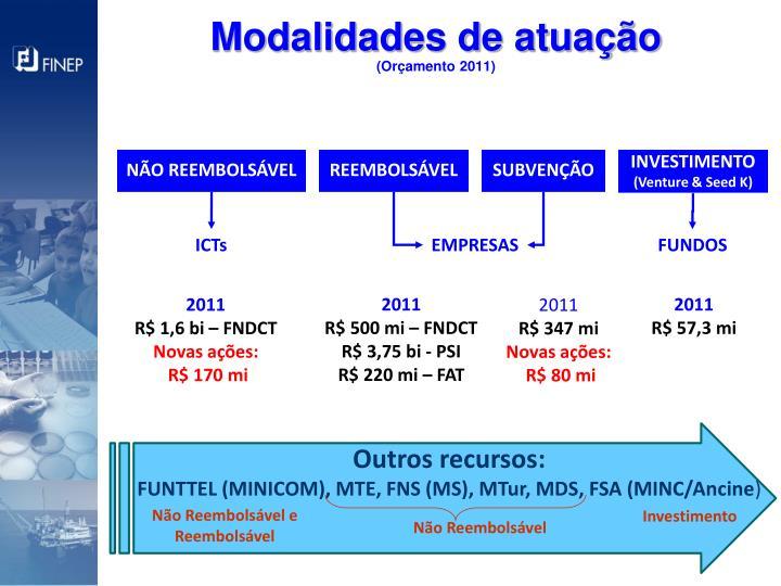 Modalidades de atua o or amento 2011
