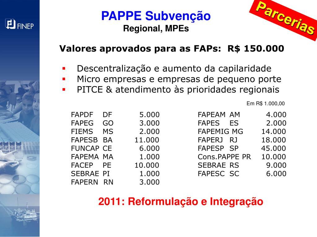 PAPPE Subvenção