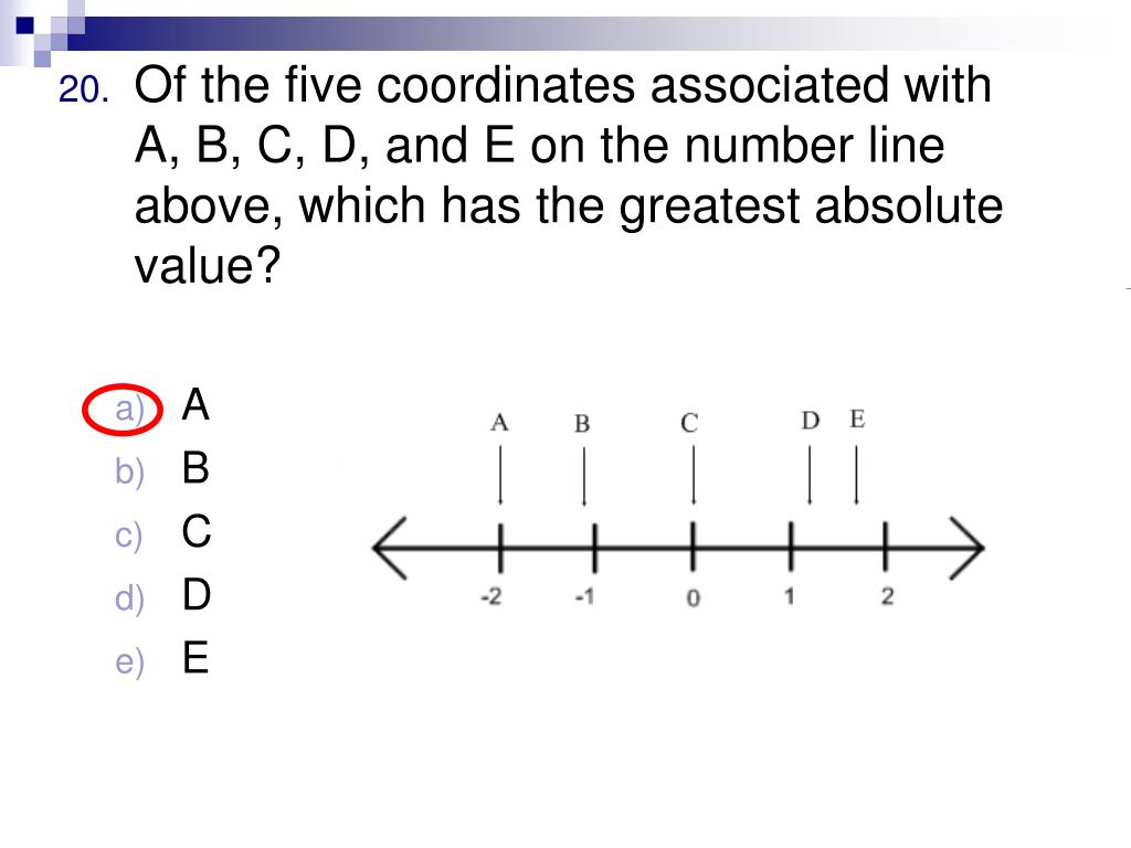 Of the five coordinates associated with A, B, C, D, and E on the number line above, which has the greatest absolute value?
