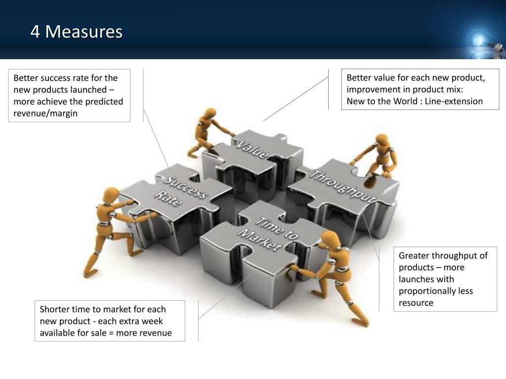 4 Measures