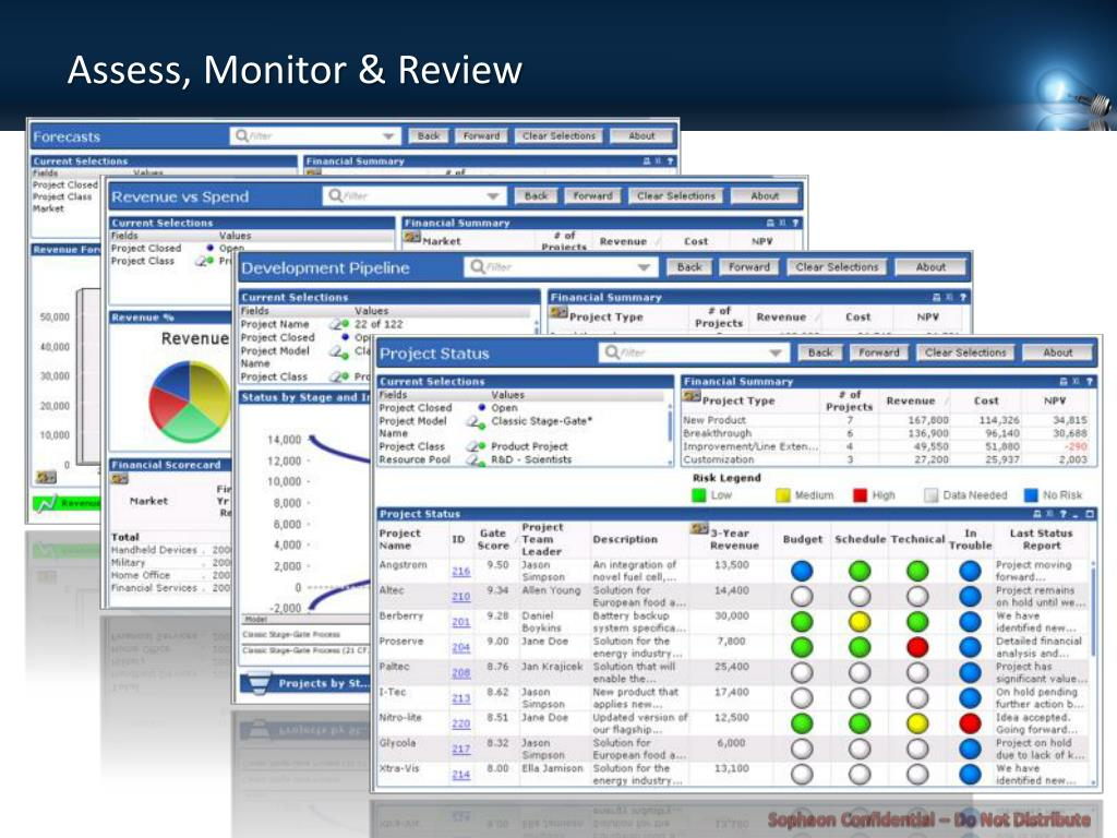 Assess, Monitor & Review