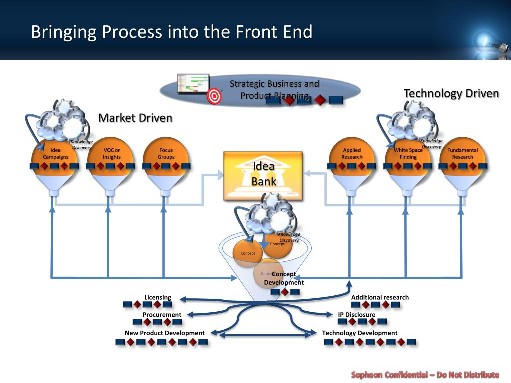 Bringing Process into the Front End
