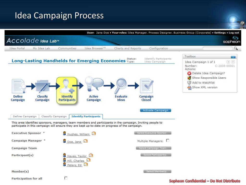 Idea Campaign Process