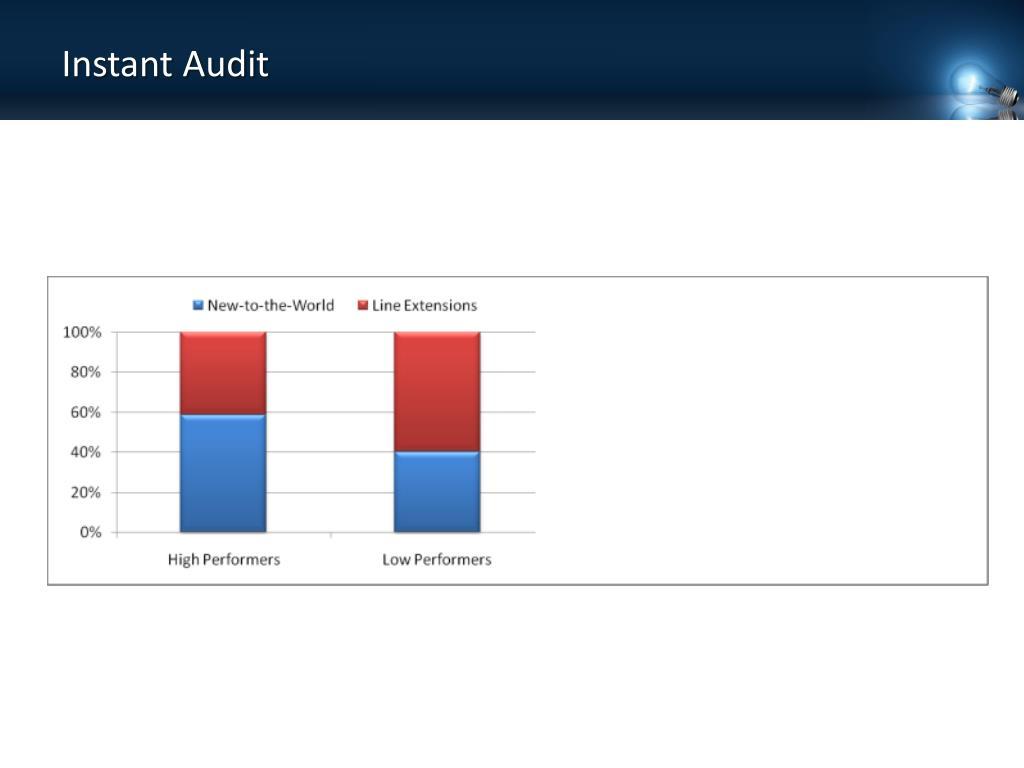 Instant Audit