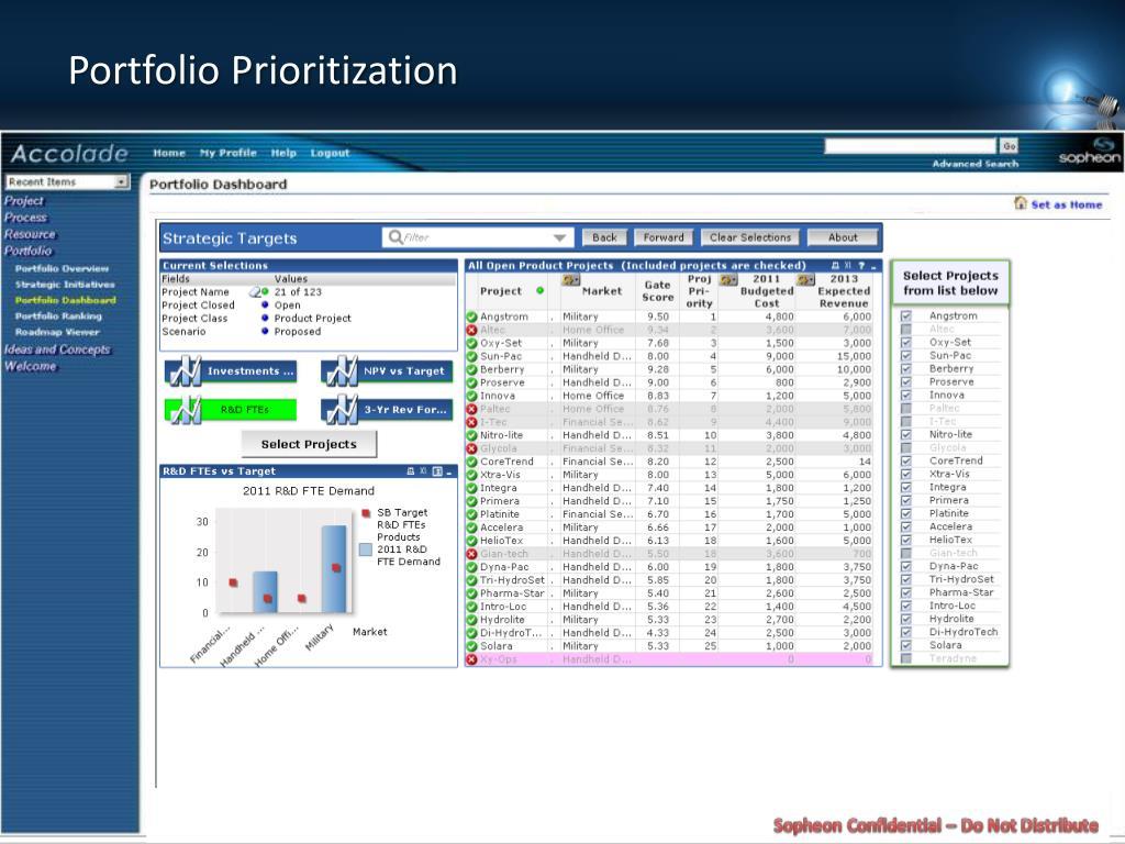 Portfolio Prioritization