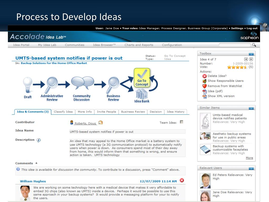 Process to Develop Ideas