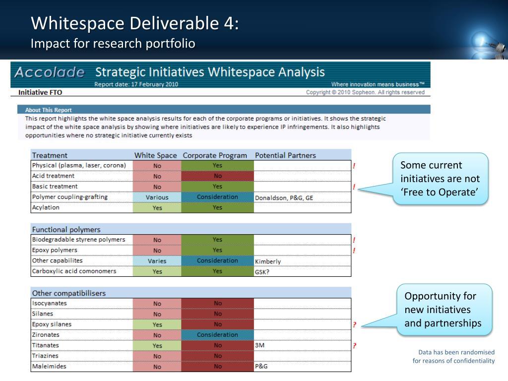 Whitespace Deliverable