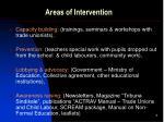areas of intervention