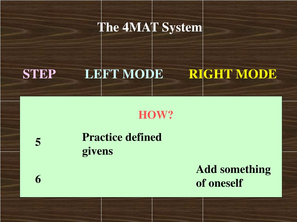 The 4MAT System