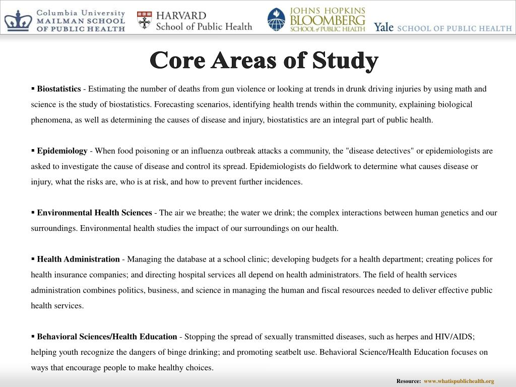Core Areas of Study