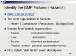 identify the gmp failures hazards