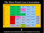the west point core curriculum