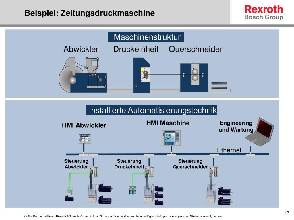 Installierte Automatisierungstechnik