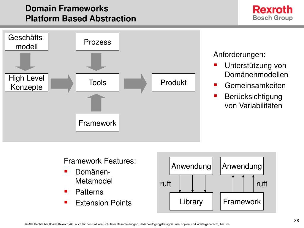 Framework Features: