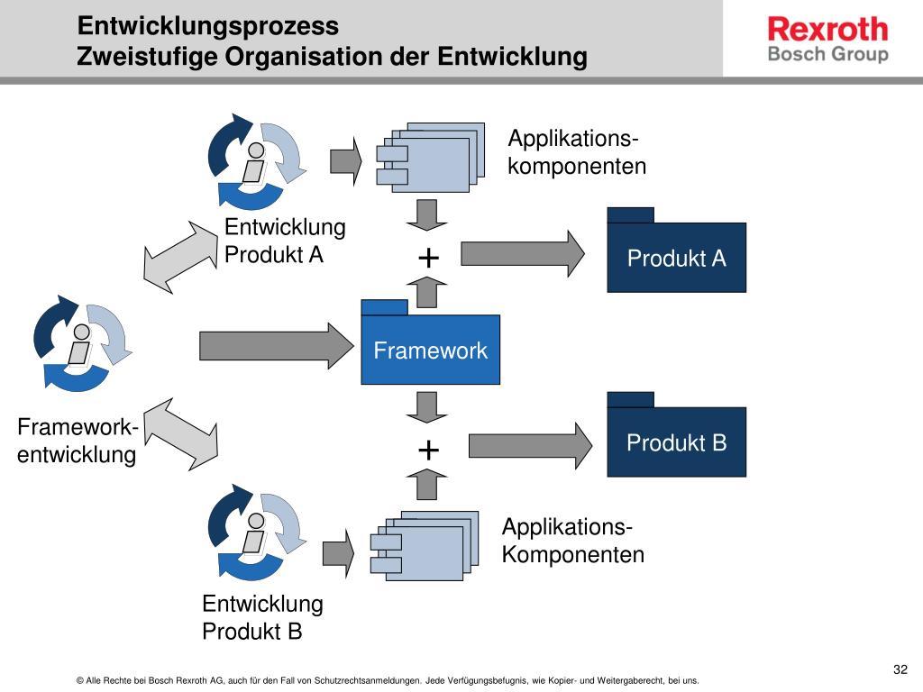 Applikations-