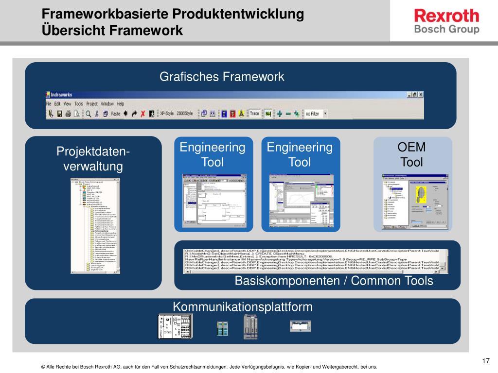 Grafisches Framework