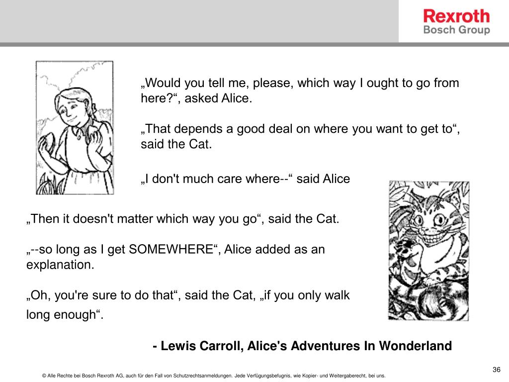 """""""Would you tell me, please, which way I ought to go from here?"""", asked Alice."""