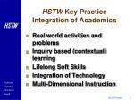 hstw key practice integration of academics