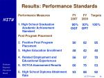 results performance standards