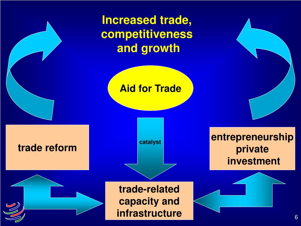 Increased trade, competitiveness
