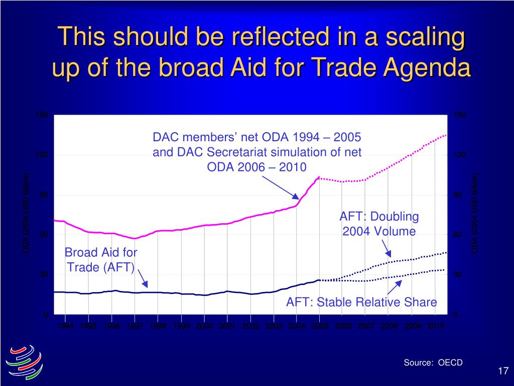 This should be reflected in a scaling up of the broad Aid for Trade Agenda