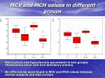 mcv and mch values in different groups