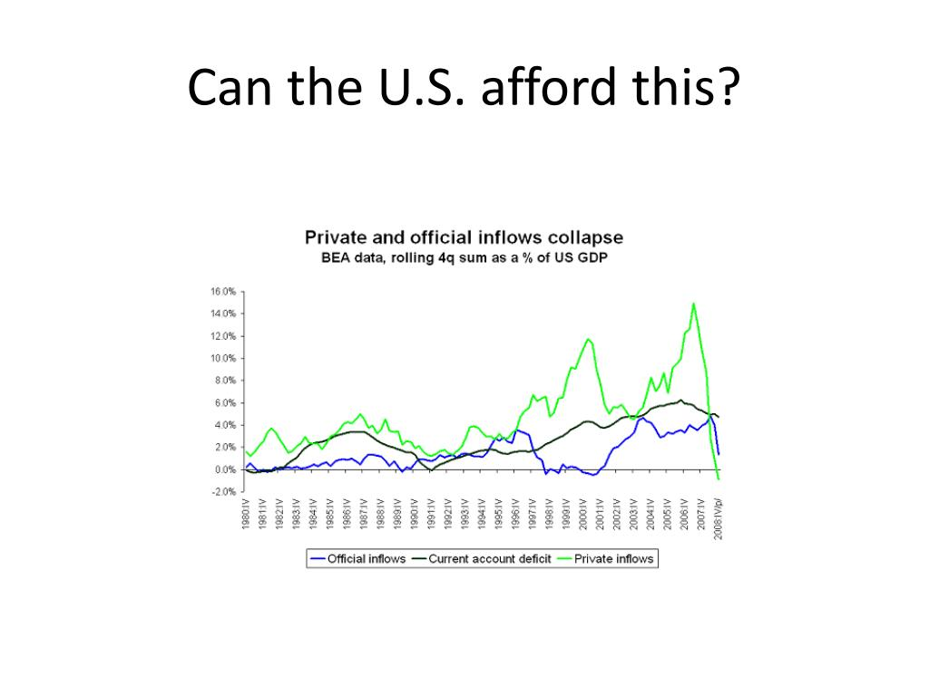 Can the U.S. afford this?