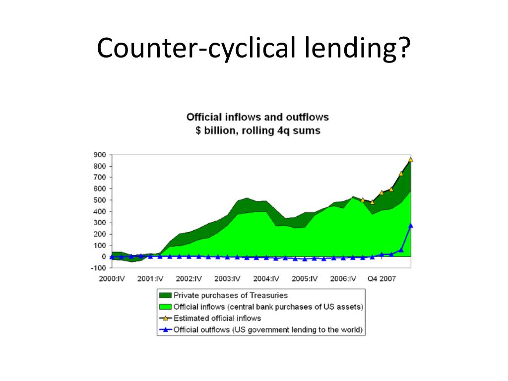 Counter-cyclical lending?