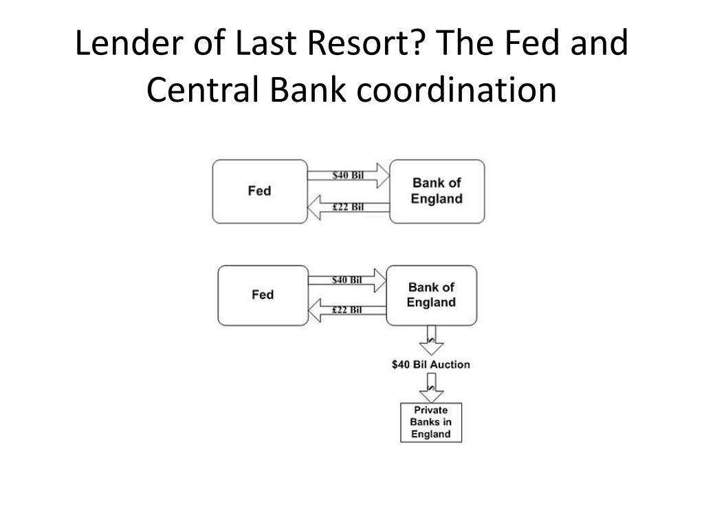Lender of Last Resort? The Fed and Central Bank coordination