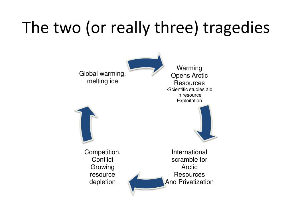 The two (or really three) tragedies