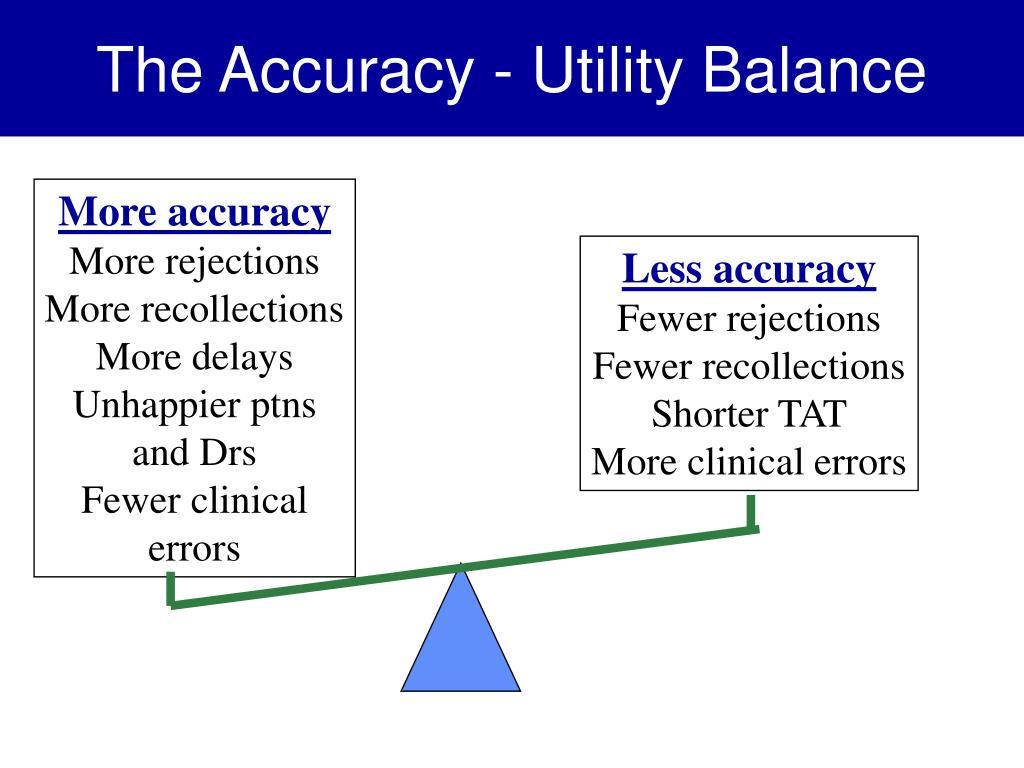 The Accuracy - Utility Balance