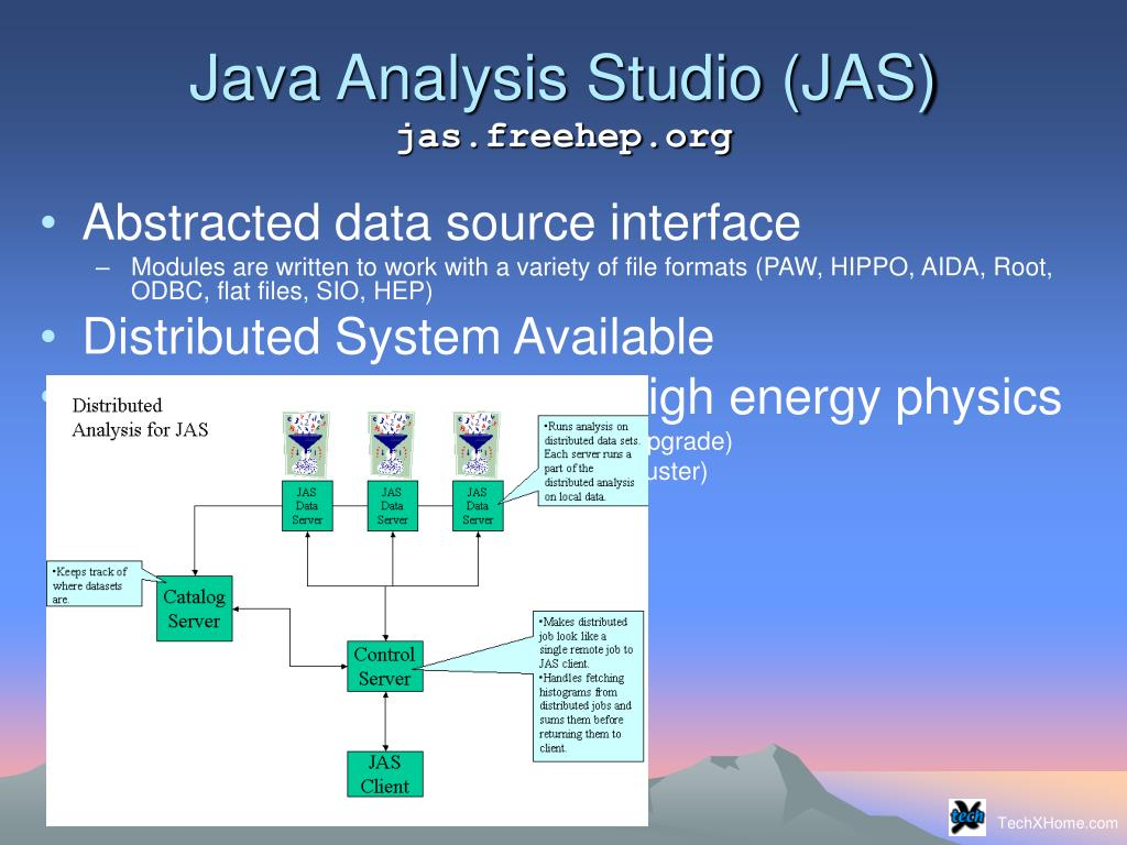 Java Analysis Studio (JAS)