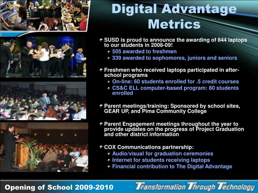 Digital Advantage Metrics